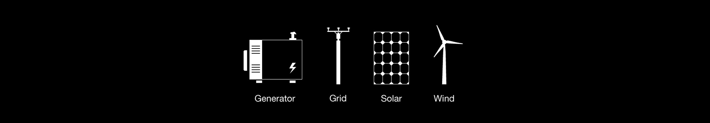 Humless Solar Power Generator Charging Sources